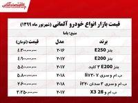 قیمت انواع خودروهای آلمانی +جدول