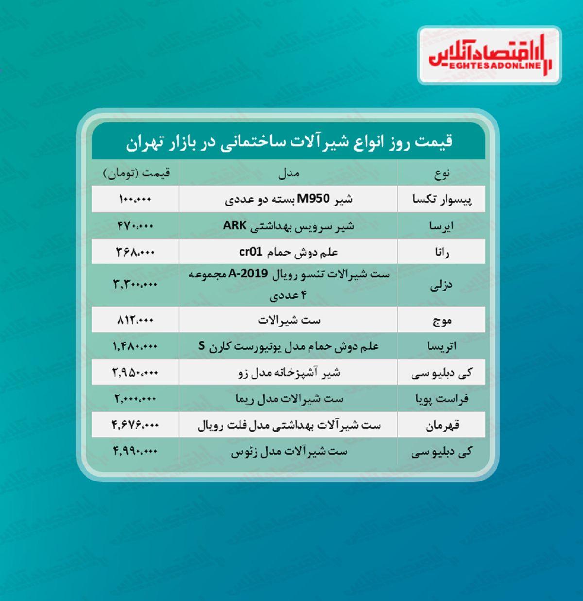 قیمت روز  انواع شیرآلات ساختمانی + جدول