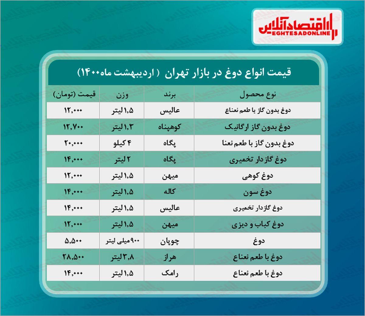 قیمت انواع دوغ در بازار (۱۴۰۰/۰۲/۲۶) +جدول