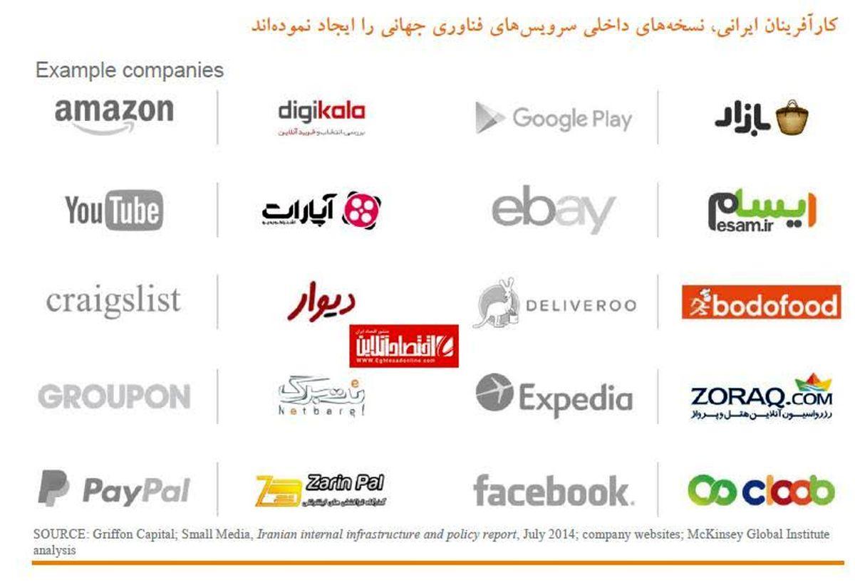 برندهای ایرانی کپی کدام برند خارجی هستند؟