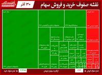 سنگینترین صفهای خرید و فروش در بورس امروز/ تداوم تقاضا برای محصولات شیمیایی در بازار