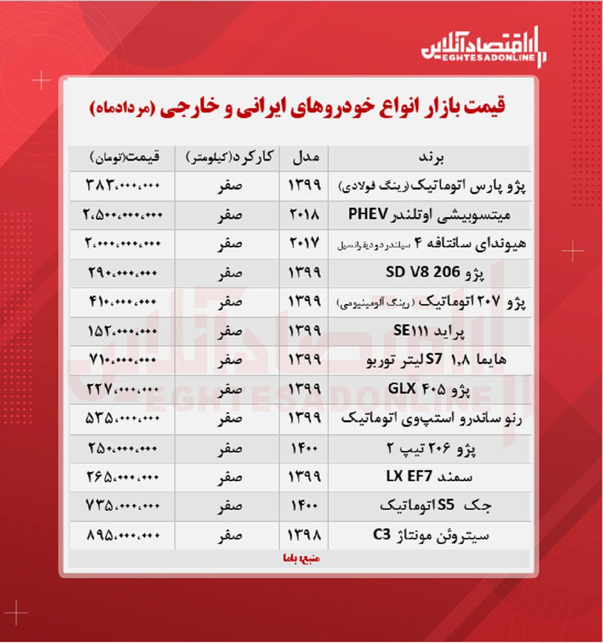 قیمت خودرو امروز ۱۴۰۰/۵/۳۱