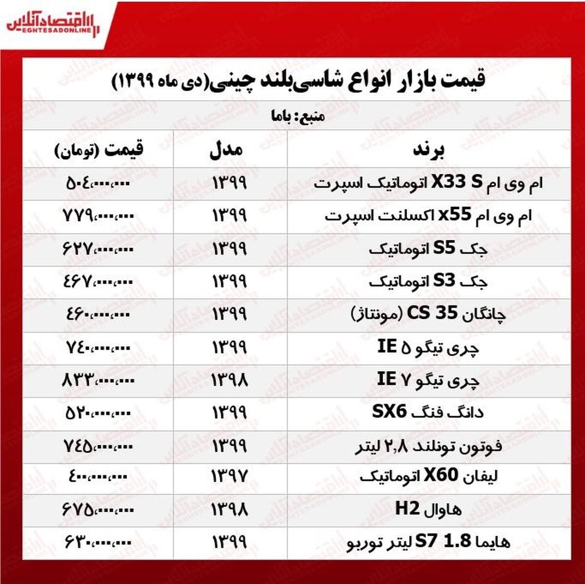 قیمت شاسیبلندهای چینی در بازار تهران +جدول