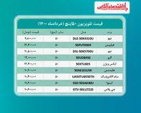 قیمت تلویزیون ۵۰اینچ /۲۴خردادماه