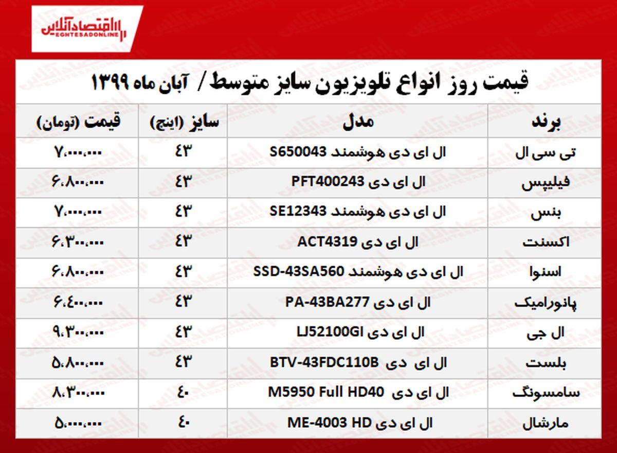 قیمت انواع تلویزیون سایز متوسط +جدول