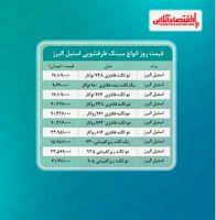 قیمت روز سینک ظرفشویی استیل البرز (تیر۱۴۰۰)