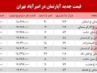 قیمت آپارتمان در منطقه امیرآباد +جدول