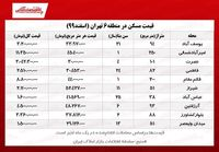 قیمت مسکن در قلب تهران