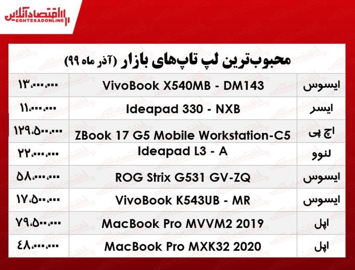 قیمت انواع لپ تاپهای محبوب بازار +جدول