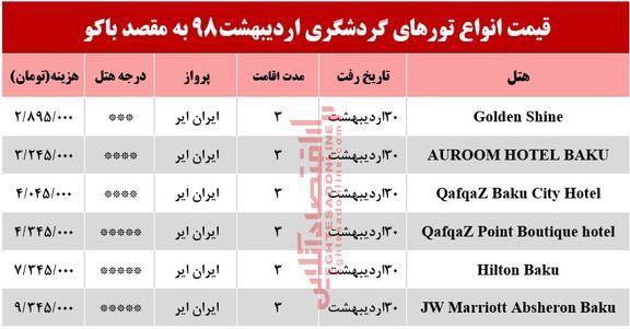 تور باکو آذربایجان چقدر آب میخورد؟