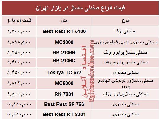 قیمت جدید انواع صندلی ماساژ در بازار +جدول