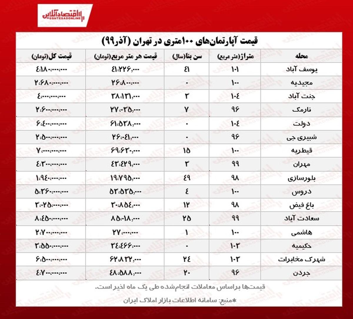 آپارتمانهای ۱۰۰متری تهران چند؟