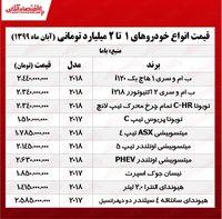 قیمت خودروهای میلیاردی پایتخت +جدول
