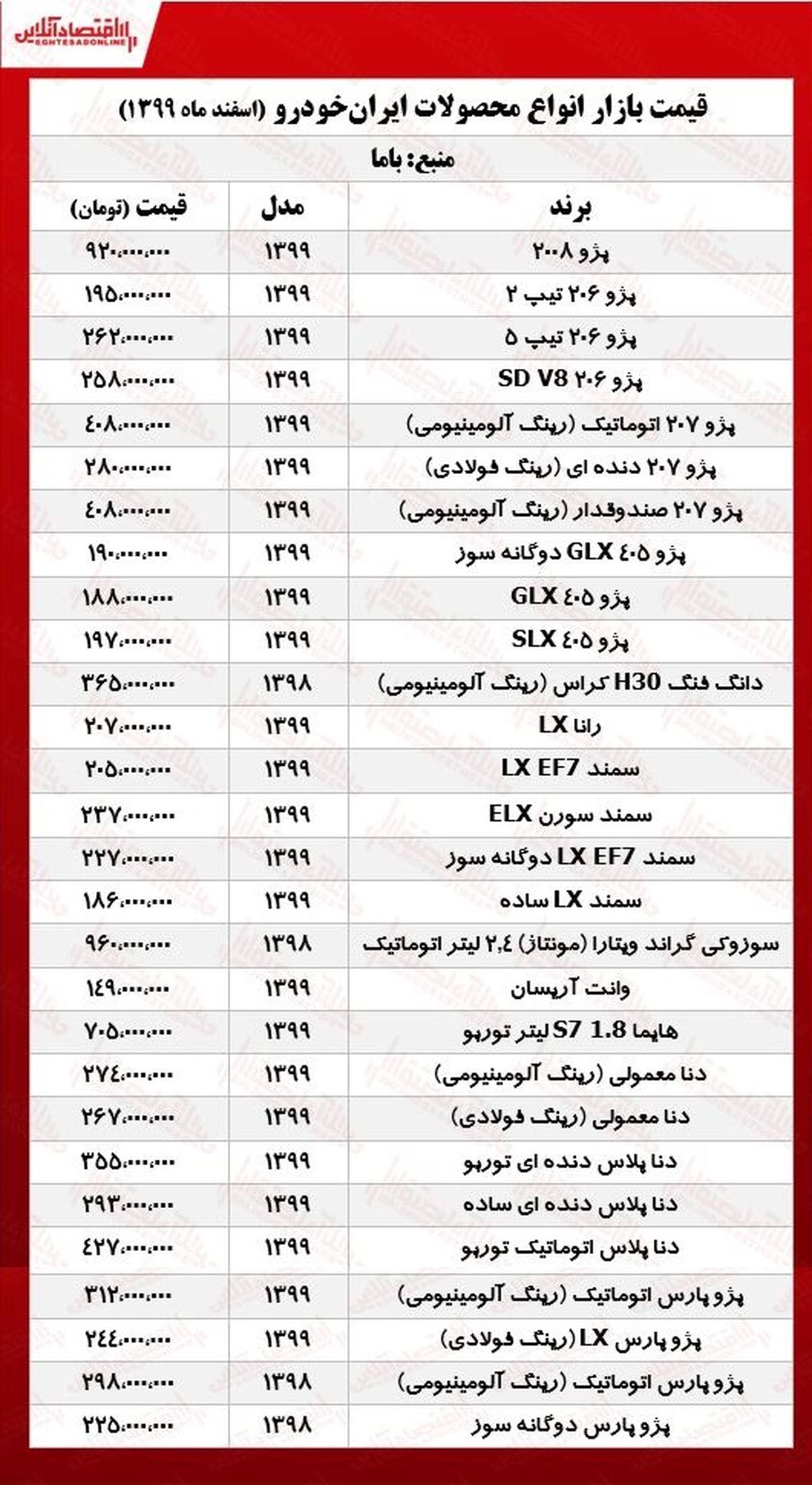 قیمت محصولات ایران خودرو امروز ۹۹/۱۲/۱۲