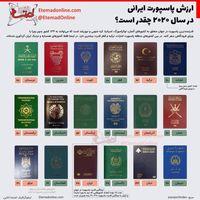 ارزش پاسپورت ایرانی در سال۲۰۲۰ چقدر است؟
