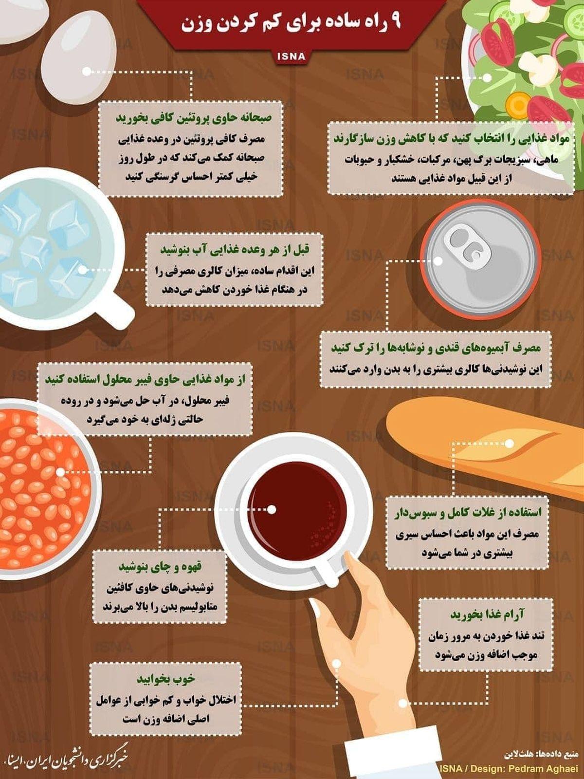 ۹راه ساده برای کم کردن وزن