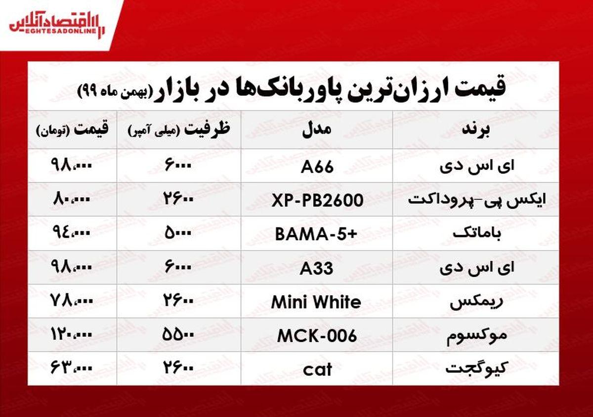 ارزانترین پاوربانکهای بازار چند؟ +جدول