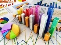 بازارها در یک سال گذشته چند درصد رشد داشتهاند؟