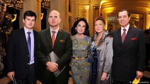 آیریس فونتبونا بیوه ۷۶ ساله آندرونیکو لوکسیک کارآفرین شیلیایی است که بیش از همه از طریق معادنش به ثروت رسیده بود. پس از مرگ لوکسیک (۲۰۰۵) تنها وارثان ثروت افسانهای او همسر و سه پسرش بودند. میزان ثروث آنان حدود ۱۵،۴میلیارد دلار تخمین زده شده است.