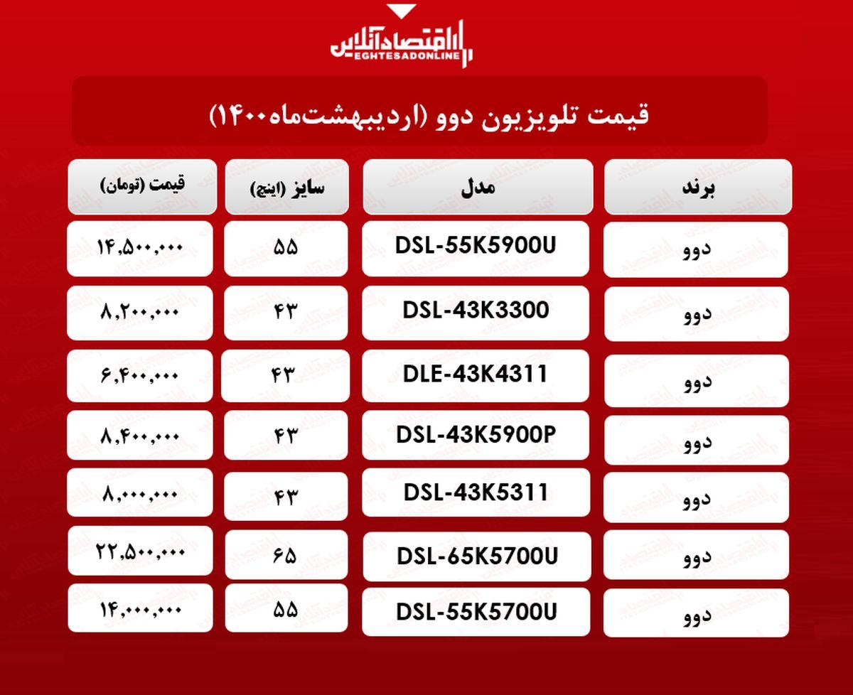 قیمت تلویزیون دوو / ۱۶ اردیبهشت ماه