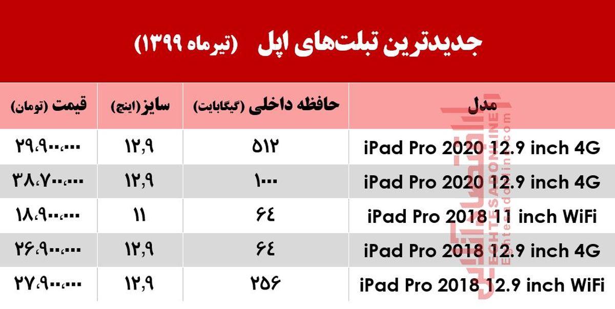 انواع تبلتهای اپل در بازار +جدول