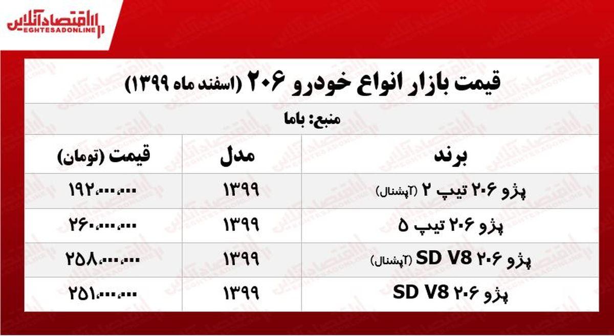 قیمت خودرو پژو ۲۰۶ در پایتخت +جدول