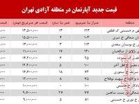 قیمت مسکن در خیابان آزادی تهران +جدول
