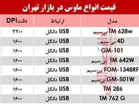 قیمت انواع ماوس در بازار تهران؟ +جدول