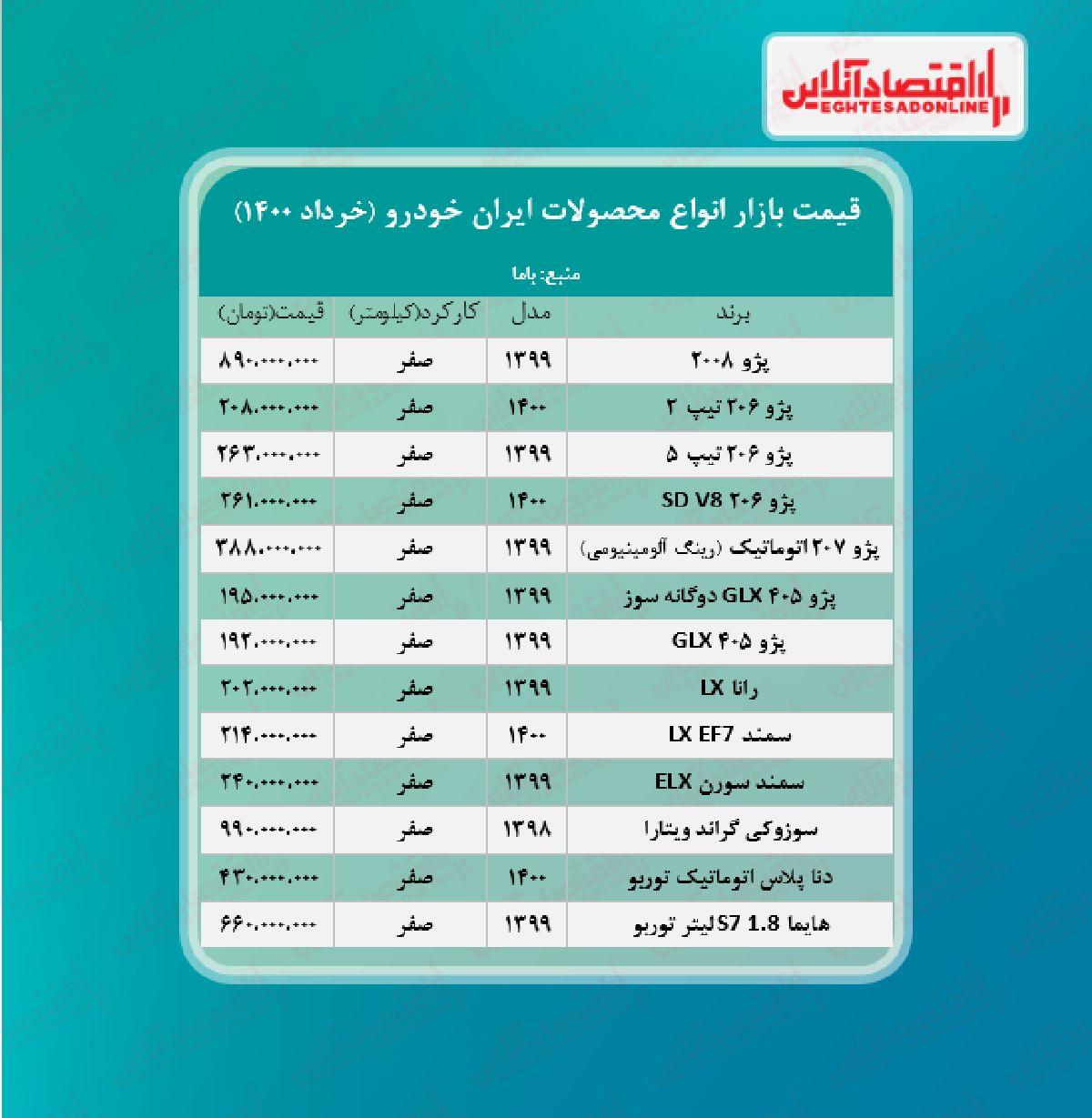 قیمت محصولات ایران خودرو امروز ۱۴۰۰/۳/۱۷