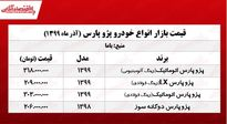 قیمت انواع پژو پارس در تهران +جدول