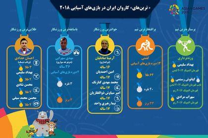 «ترینهای» ایران در بازیهای آسیایی ۲۰۱۸ +اینفوگرافیک