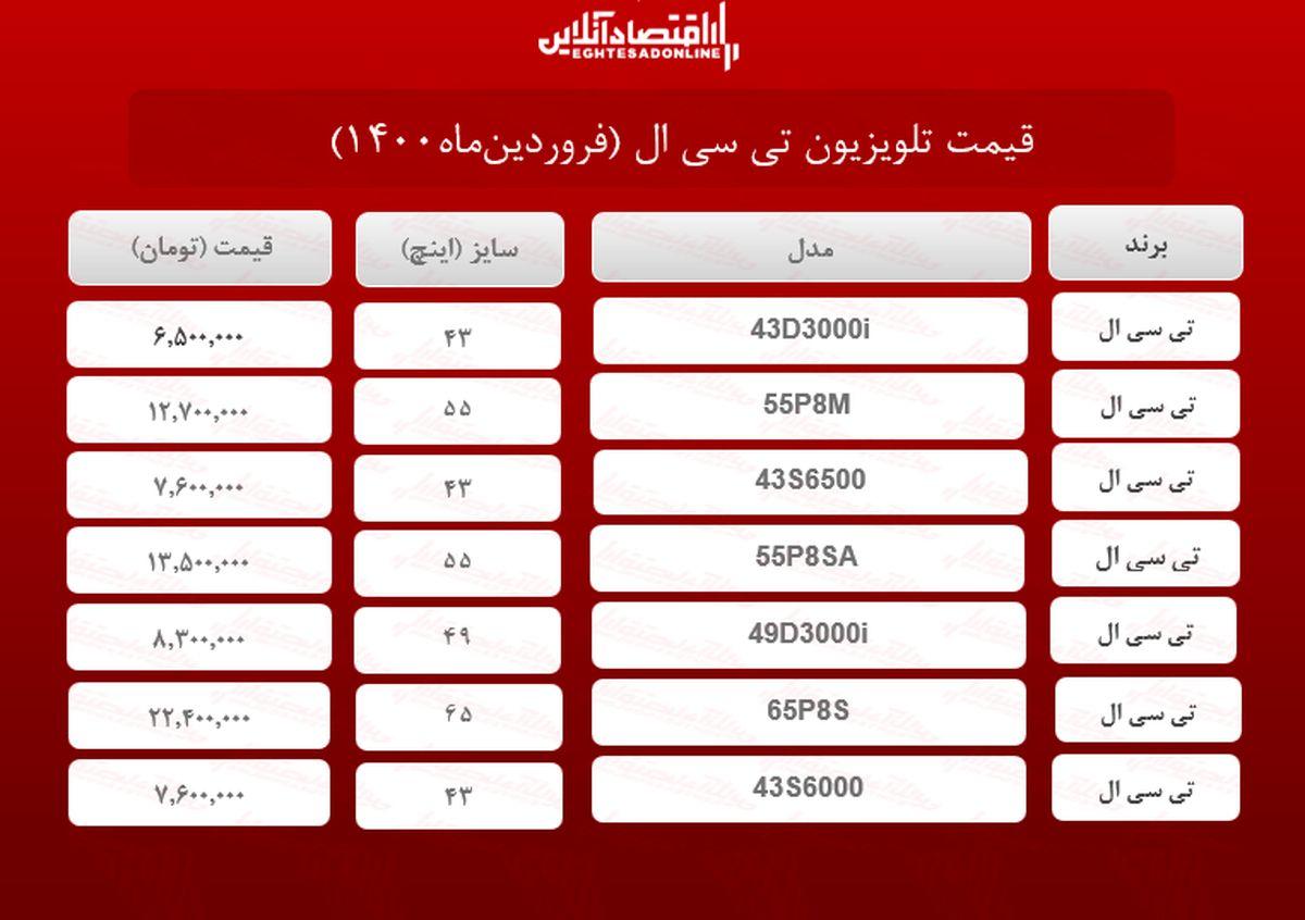 قیمت تلویزیون تی سی ال /۷فروردینماه