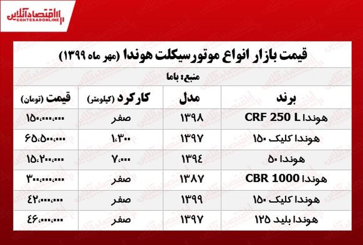 قیمت روز موتورسیکلت هوندا +جدول
