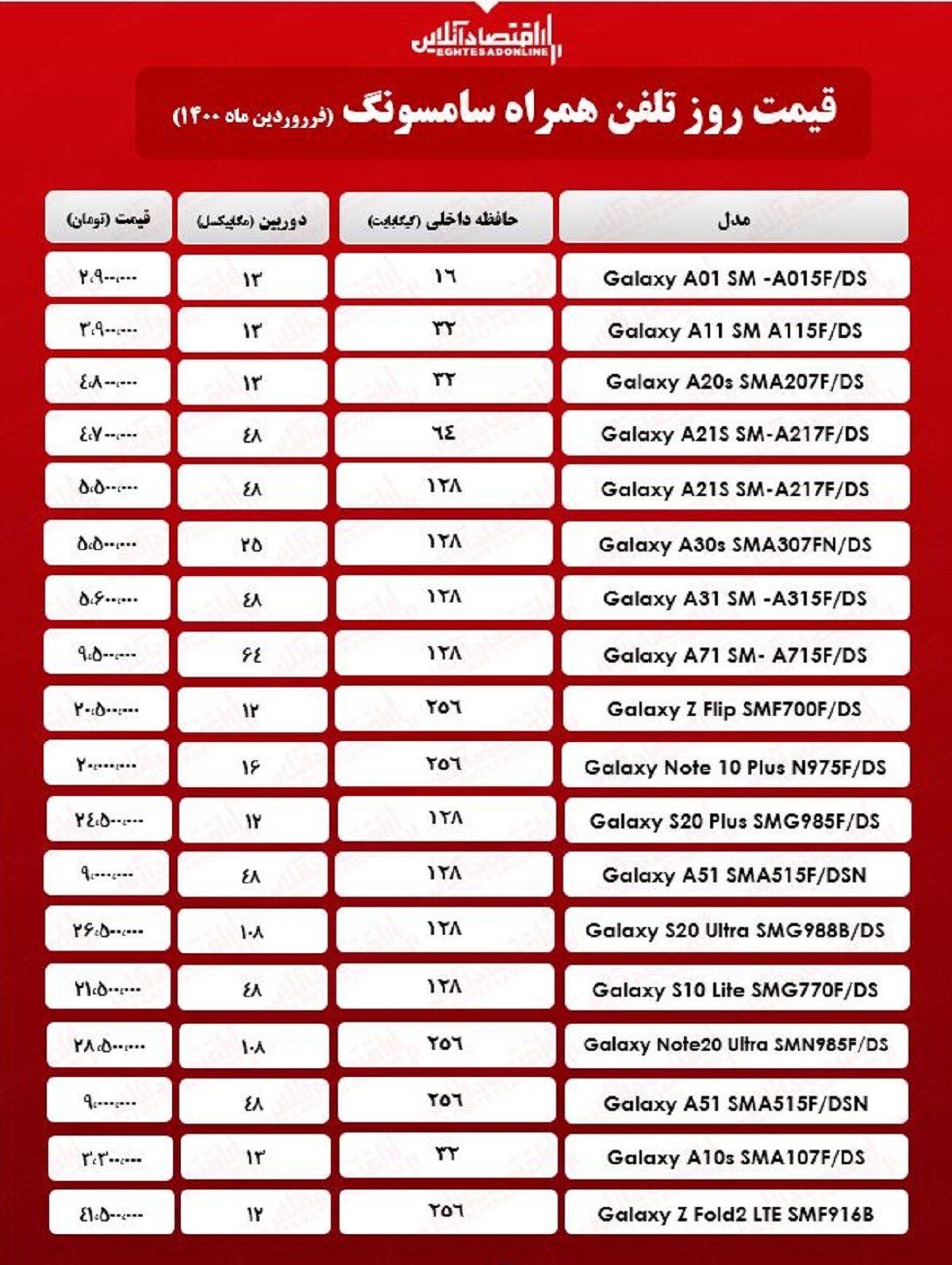 قیمت روز انواع گوشی سامسونگ/ ۱۵فروردین