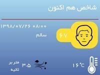هوای تهران، در شرایط سالم