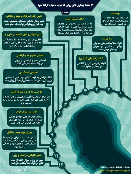 ۱۲نشانه مهمِ بیماریهای روان