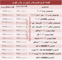 خودروهای ژاپنی در بازار تهران چند؟ + جدول