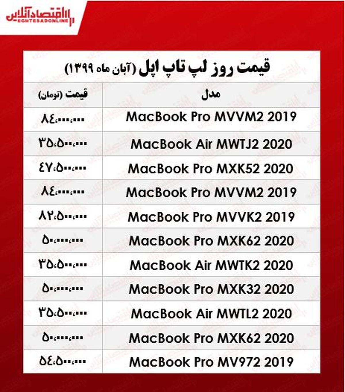 قیمت انواع لپ تاپ اپل +جدول