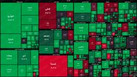 نقشه بورس امروز بر اساس ارزش معاملات/ رشد اندک شاخص کل در نیم ساعت ابتدایی بازار