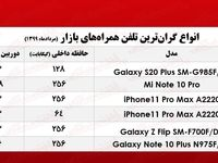 گران قیمتترین موبایل چند؟ +جدول