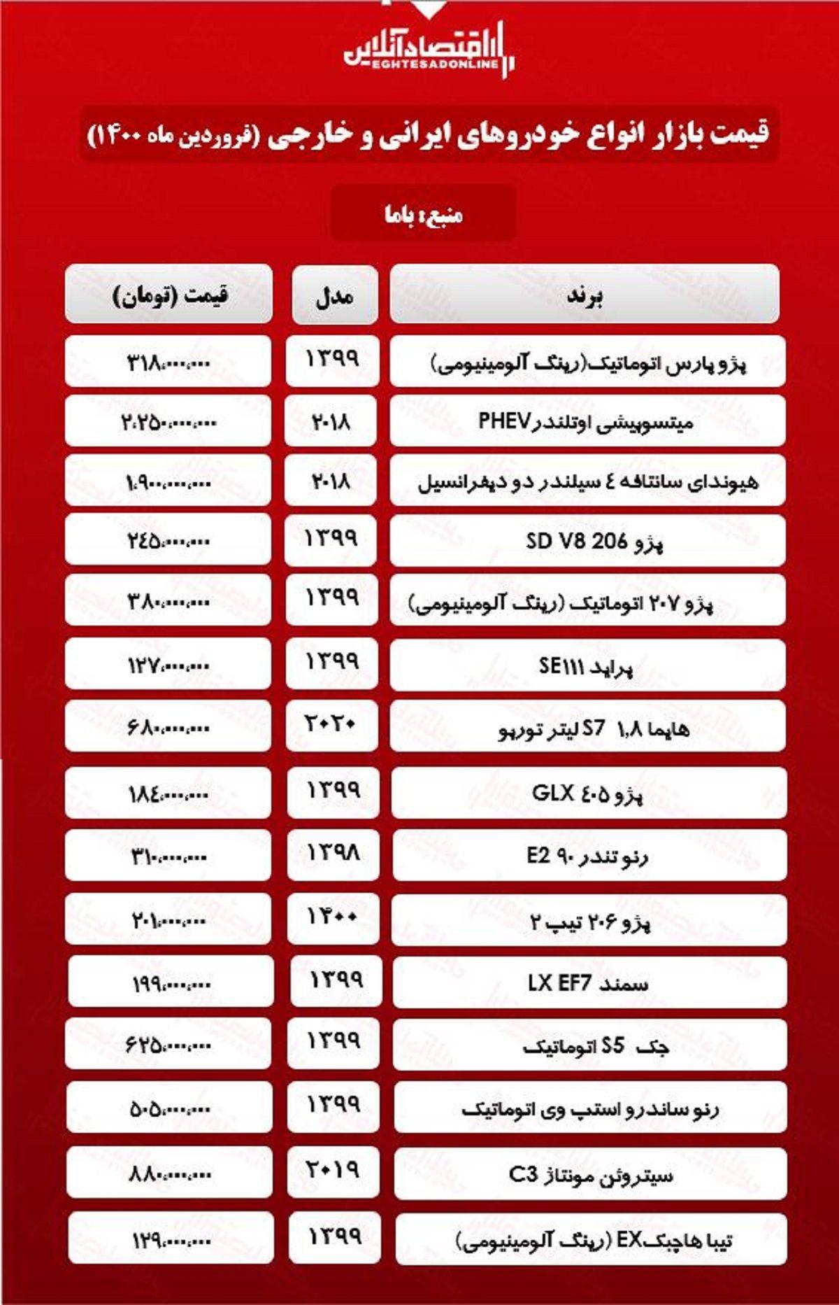 قیمت خودرو ۱۴۰۰/۱/۱۷