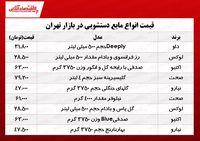 پرفروشترین انواع مایع دستشویی در بازار تهران؟ +جدول