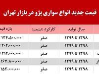قیمت پژو در بازار تهران +جدول