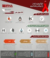 تمام نکاتی که باید درباره ایدز بدانید +اینفوگرافیک