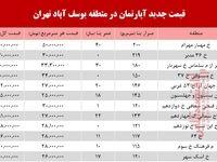 قیمت آپارتمان در منطقه  یوسف آباد؟ +جدول