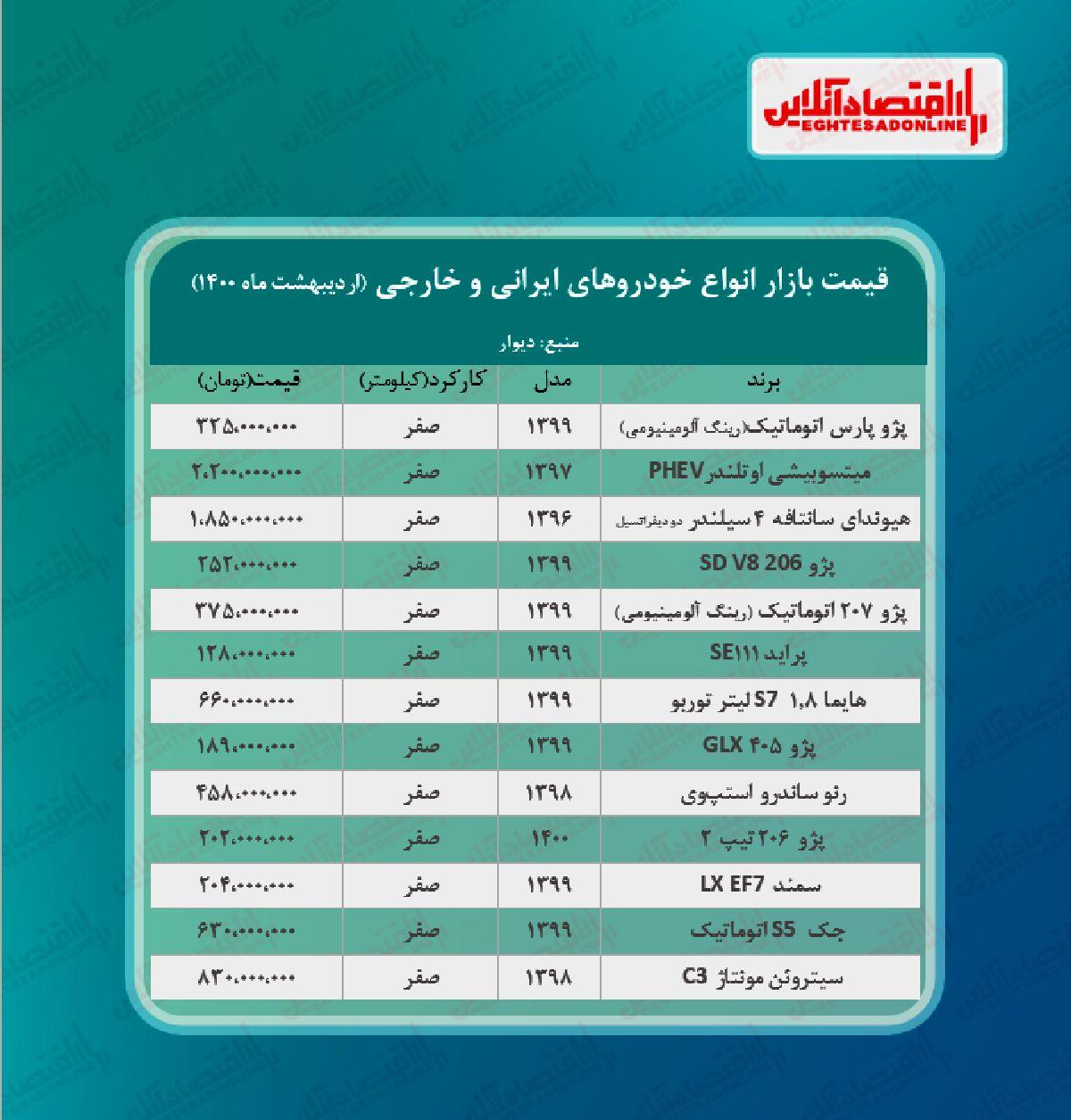 قیمت خودرو امروز ۱۴۰۰/۲/۳۱