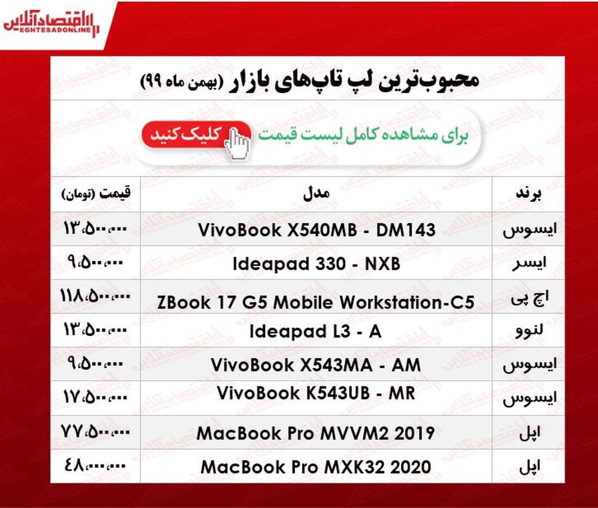 قیمت انواع لپ تاپ محبوب در بازار/ ۲۱بهمن ۹۹