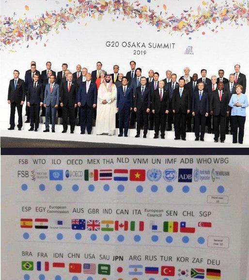تغییر مکان معنادار اردوغان هنگام گرفتن عکس یادگاری! +عکس