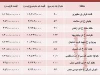 مظنه آپارتمانهای 6 ساله تهران  +جدول