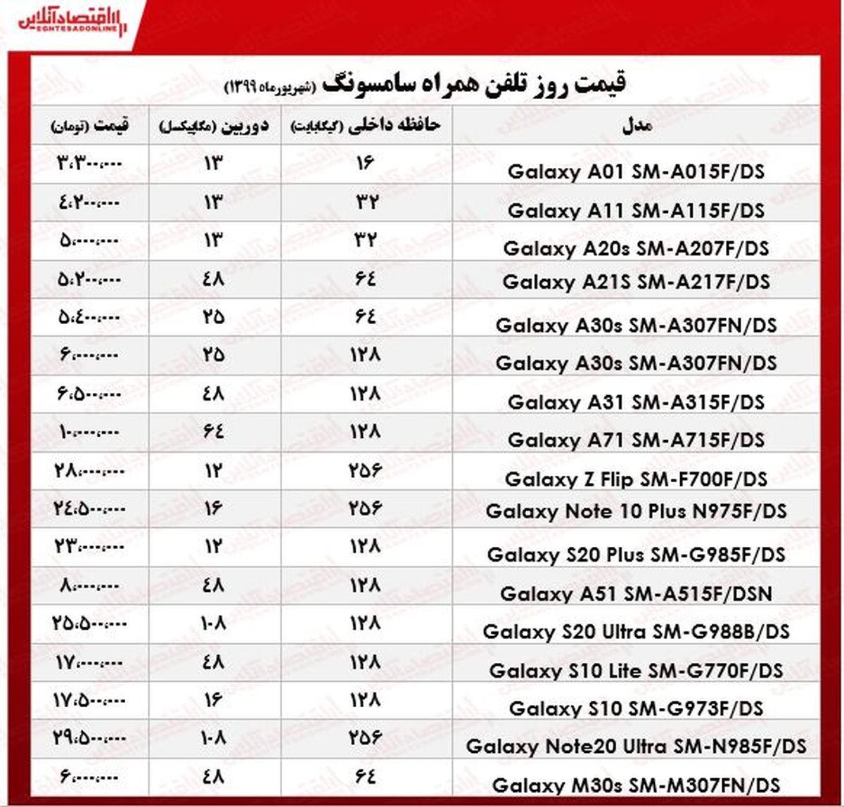 قیمت روز انواع موبایل سامسونگ در بازار +جدول